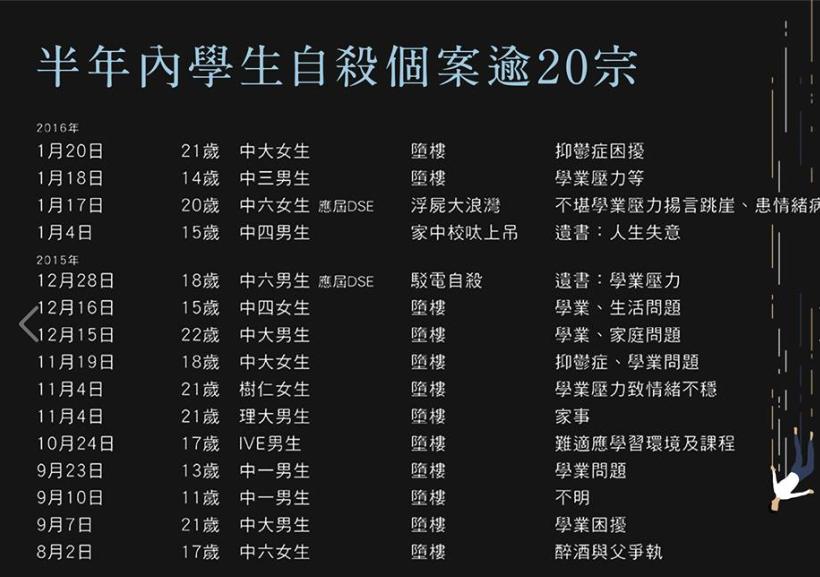 Hongkonger Facebook-User wollen so auf die Schüler- und Studentenselbstmorde aufmerksam machen, via Scholarism