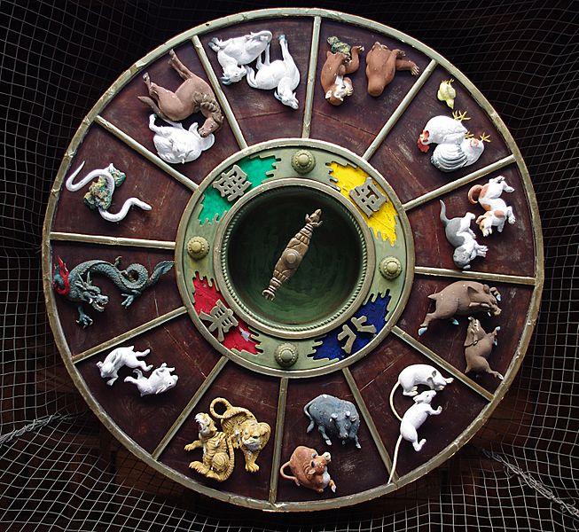 Chinesische Tierkreiszeichen. Von: Jakub Hałun, via Wikipedia (https://goo.gl/3LStUz).